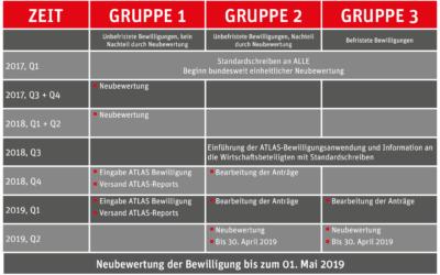 UZK: Verzögerungen der Bekanntgabe der neuen Bewilligungen