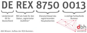 REX - Registrierter Ausführer 1