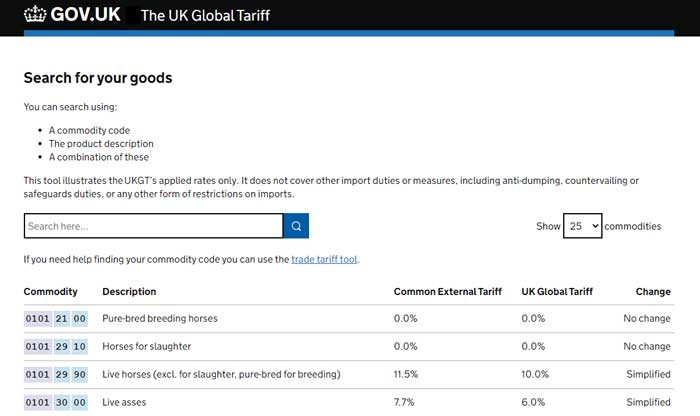 Online Tool UK Global Tariff